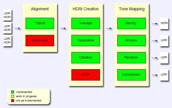 FDRTools Advanced x64 screenshot